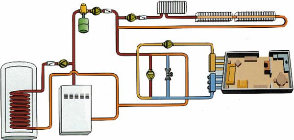 Pagina nueva 1 - Calefaccion lena radiadores ...